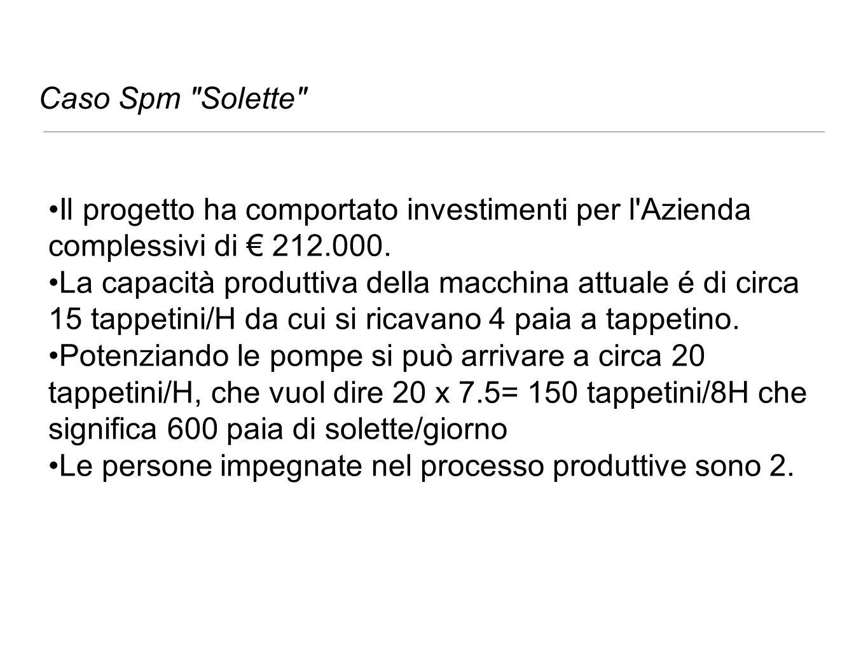 Caso Spm Solette Il progetto ha comportato investimenti per l Azienda complessivi di € 212.000.