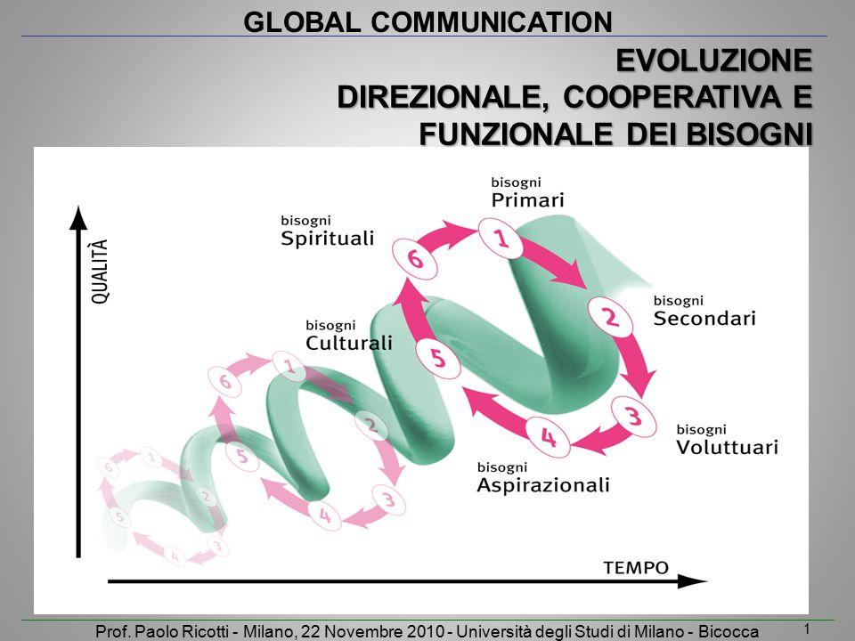 GLOBAL COMMUNICATION Prof. Paolo Ricotti - Milano, 22 Novembre 2010 - Università degli Studi di Milano - Bicocca EVOLUZIONE DIREZIONALE, COOPERATIVA E
