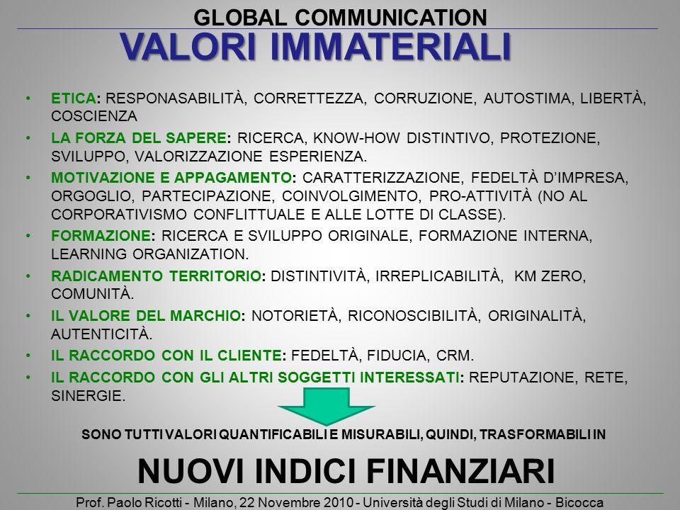 GLOBAL COMMUNICATION Prof. Paolo Ricotti - Milano, 22 Novembre 2010 - Università degli Studi di Milano - Bicocca ETICA: RESPONASABILITÀ, CORRETTEZZA,