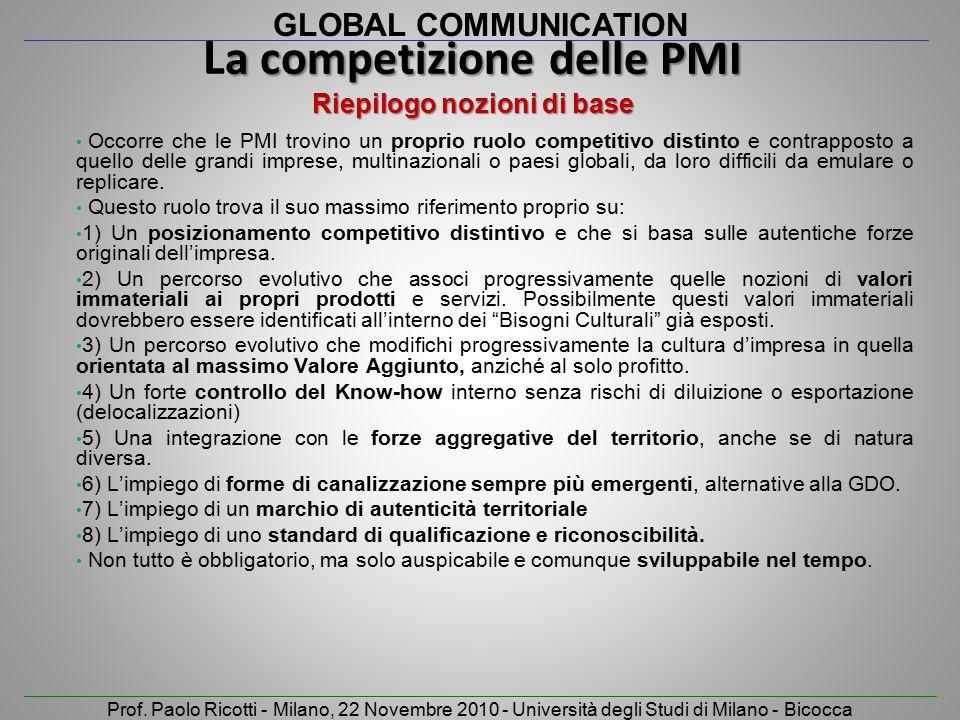 GLOBAL COMMUNICATION Prof. Paolo Ricotti - Milano, 22 Novembre 2010 - Università degli Studi di Milano - Bicocca Occorre che le PMI trovino un proprio