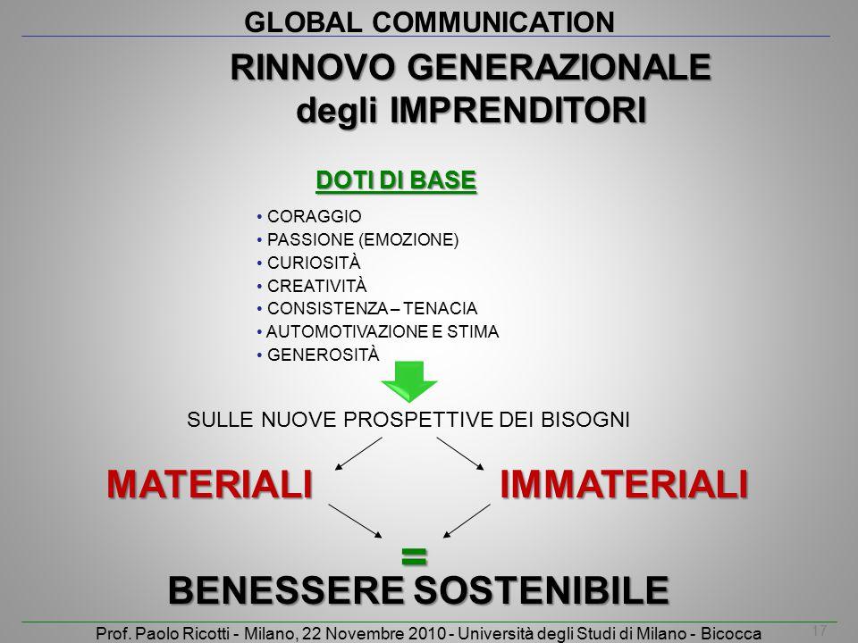 GLOBAL COMMUNICATION Prof. Paolo Ricotti - Milano, 22 Novembre 2010 - Università degli Studi di Milano - Bicocca CORAGGIO PASSIONE (EMOZIONE) CURIOSIT