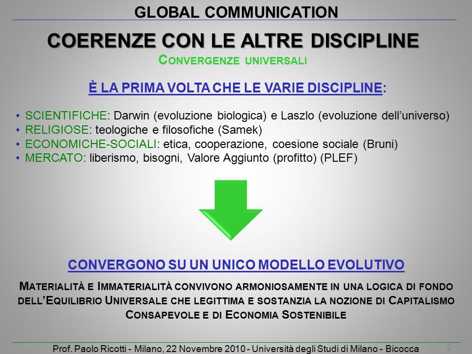 GLOBAL COMMUNICATION Prof. Paolo Ricotti - Milano, 22 Novembre 2010 - Università degli Studi di Milano - Bicocca 2 COERENZE CON LE ALTRE DISCIPLINE C