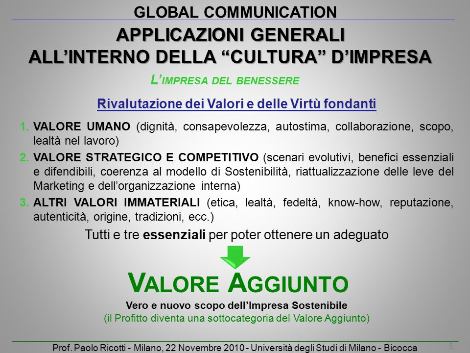 GLOBAL COMMUNICATION Prof. Paolo Ricotti - Milano, 22 Novembre 2010 - Università degli Studi di Milano - Bicocca Rivalutazione dei Valori e delle Virt