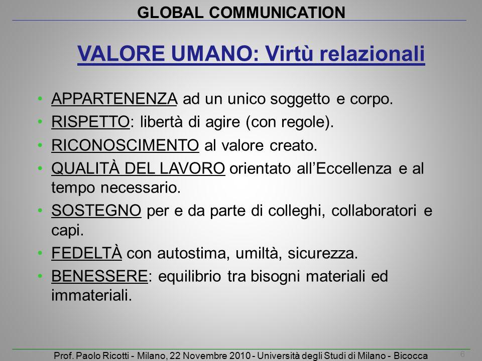 GLOBAL COMMUNICATION Prof. Paolo Ricotti - Milano, 22 Novembre 2010 - Università degli Studi di Milano - Bicocca VALORE UMANO: Virtù relazionali APPAR