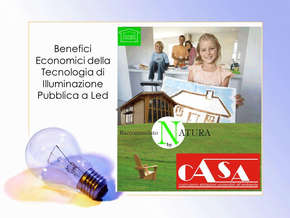 Benefici Economici della Tecnologia di Illuminazione Pubblica a Led