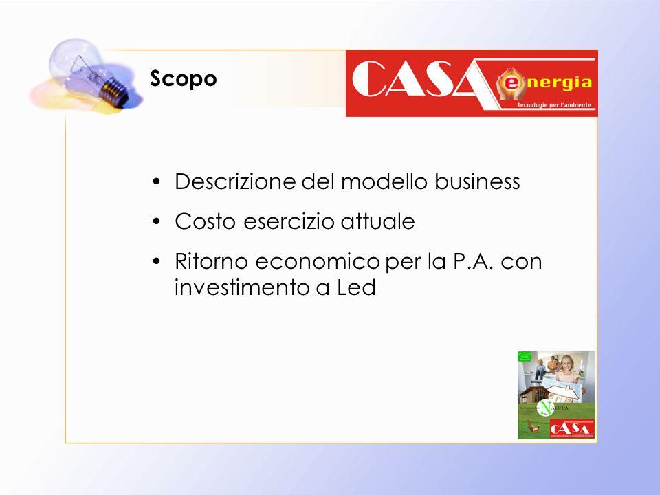 Scopo Descrizione del modello business Costo esercizio attuale Ritorno economico per la P.A. con investimento a Led