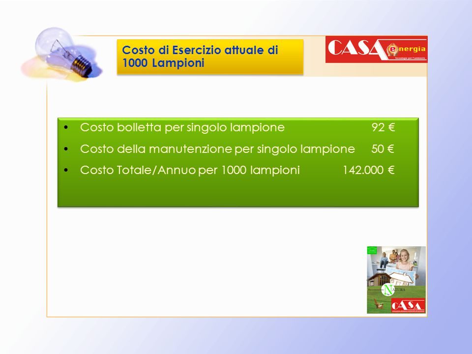 Costo di Esercizio 1000 Lampioni Led Costo bolletta per singolo lampione (-50% con telecontrollo -65%) 46€ Costo della manutenzione per singolo lampione (-70%) 15€ Costo Totale/Annuo per 1000 lampioni 61.000 € Costo bolletta per singolo lampione (-50% con telecontrollo -65%) 46€ Costo della manutenzione per singolo lampione (-70%) 15€ Costo Totale/Annuo per 1000 lampioni 61.000 € Risparmio/Annuo 81.000