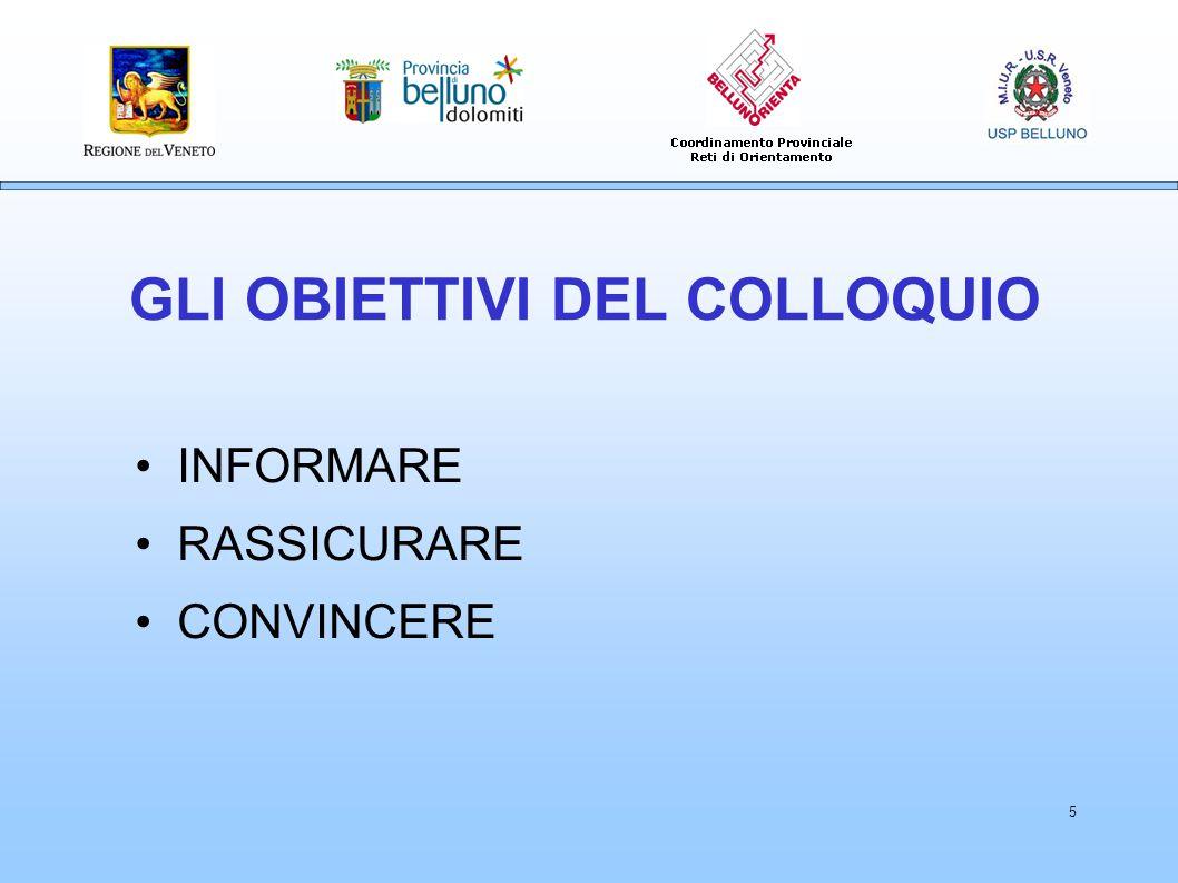 5 GLI OBIETTIVI DEL COLLOQUIO INFORMARE RASSICURARE CONVINCERE
