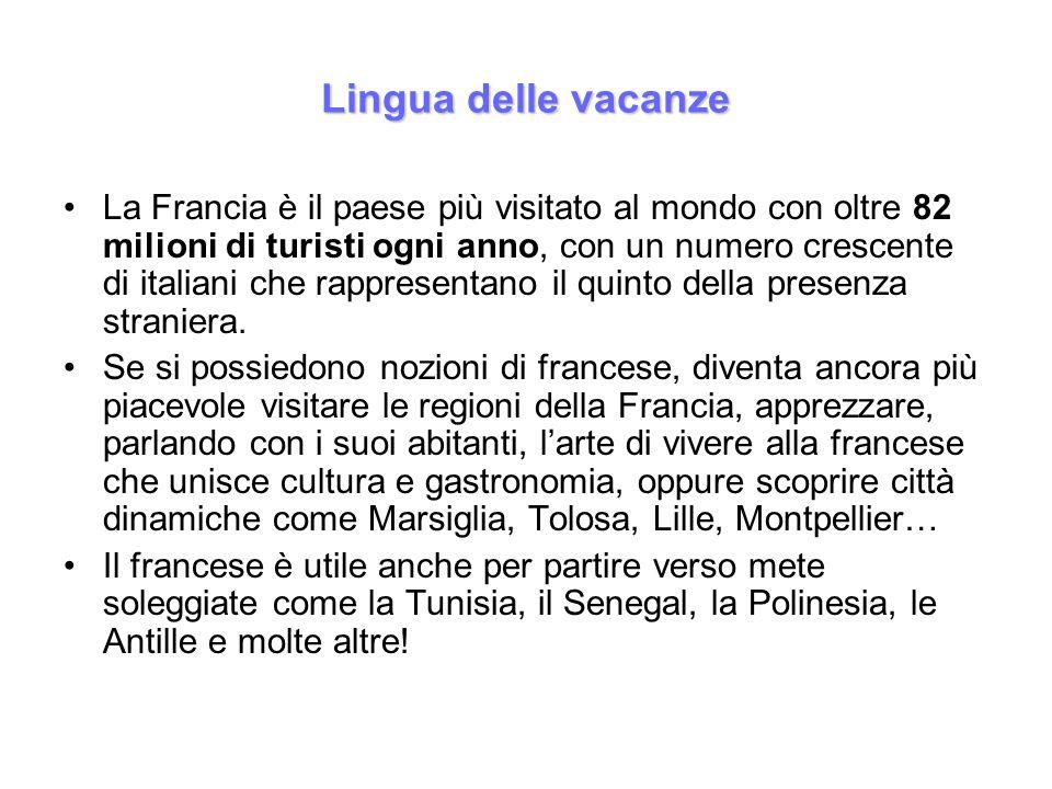 Lingua delle vacanze La Francia è il paese più visitato al mondo con oltre 82 milioni di turisti ogni anno, con un numero crescente di italiani che ra