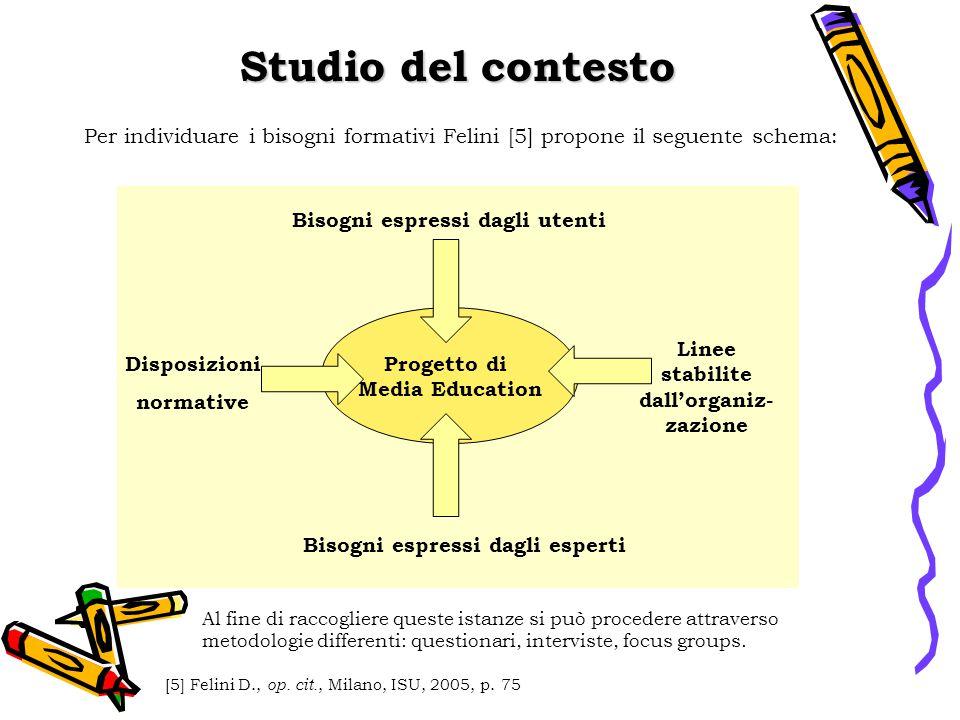 Studio del contesto Per individuare i bisogni formativi Felini [5] propone il seguente schema: [5] Felini D., op.