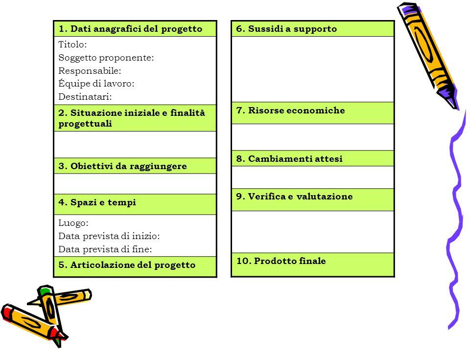 1. Dati anagrafici del progetto Titolo: Soggetto proponente: Responsabile: Équipe di lavoro: Destinatari: 2. Situazione iniziale e finalità progettual
