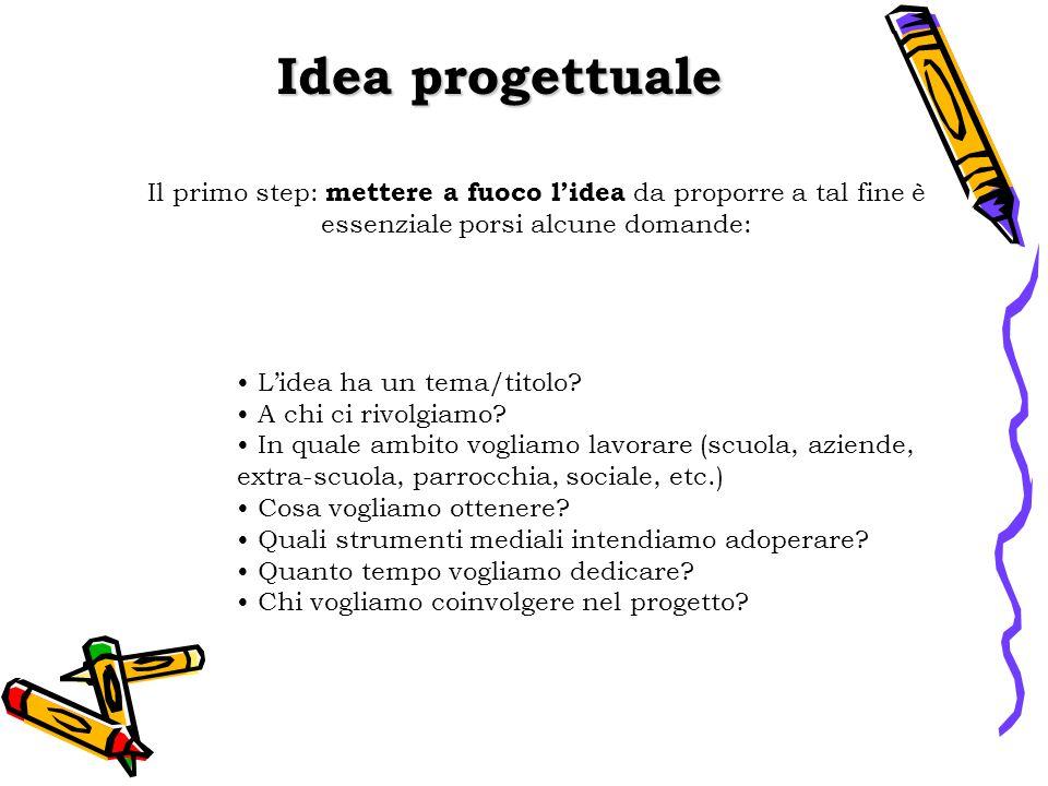 Idea progettuale Il primo step: mettere a fuoco l'idea da proporre a tal fine è essenziale porsi alcune domande: L'idea ha un tema/titolo.