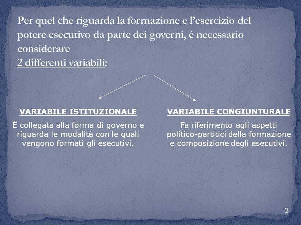 3 VARIABILE ISTITUZIONALE È collegata alla forma di governo e riguarda le modalità con le quali vengono formati gli esecutivi. VARIABILE CONGIUNTURALE
