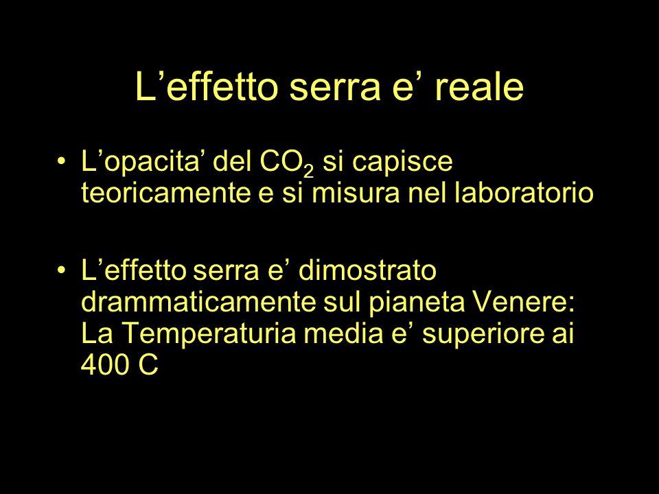 L'effetto serra e' reale L'opacita' del CO 2 si capisce teoricamente e si misura nel laboratorio L'effetto serra e' dimostrato drammaticamente sul pianeta Venere: La Temperaturia media e' superiore ai 400 C