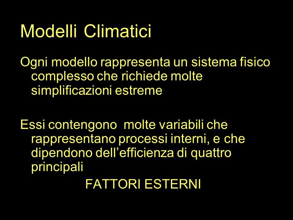 Modelli Climatici Ogni modello rappresenta un sistema fisico complesso che richiede molte simplificazioni estreme Essi contengono molte variabili che rappresentano processi interni, e che dipendono dell'efficienza di quattro principali FATTORI ESTERNI