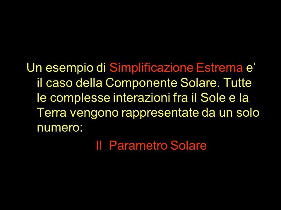 Un esempio di Simplificazione Estrema e' il caso della Componente Solare.