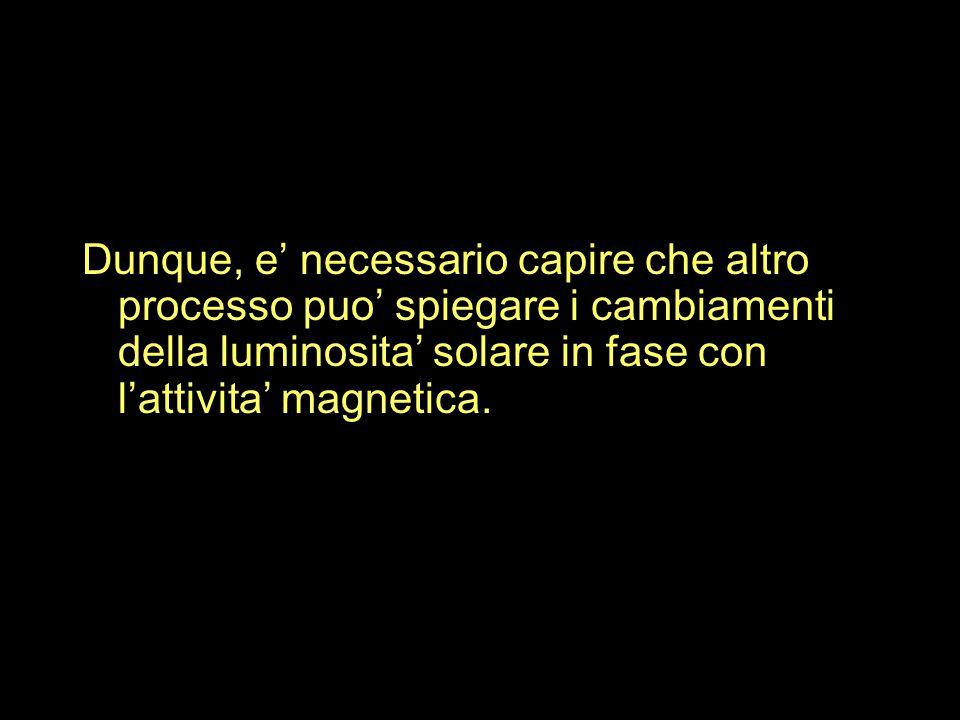 Dunque, e' necessario capire che altro processo puo' spiegare i cambiamenti della luminosita' solare in fase con l'attivita' magnetica.