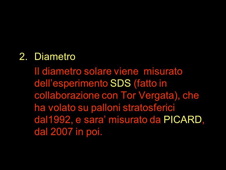2.Diametro Il diametro solare viene misurato dell'esperimento SDS (fatto in collaborazione con Tor Vergata), che ha volato su palloni stratosferici dal1992, e sara' misurato da PICARD, dal 2007 in poi.