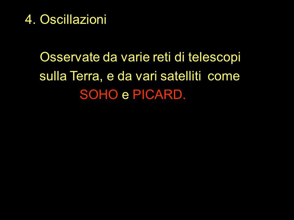 4.Oscillazioni Osservate da varie reti di telescopi sulla Terra, e da vari satelliti come SOHO e PICARD.