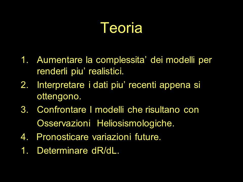 Teoria 1.Aumentare la complessita' dei modelli per renderli piu' realistici.