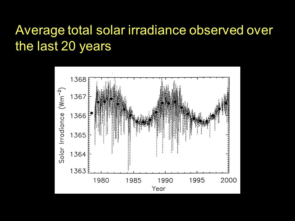 Average total solar irradiance observed over the last 20 years