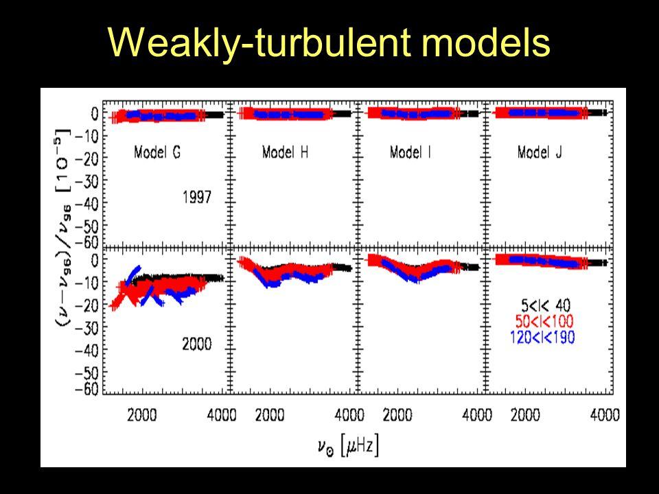 Weakly-turbulent models