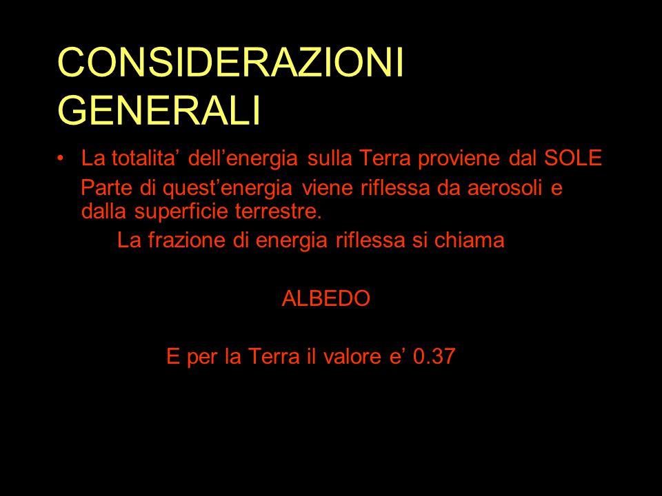 CONSIDERAZIONI GENERALI La totalita' dell'energia sulla Terra proviene dal SOLE Parte di quest'energia viene riflessa da aerosoli e dalla superficie terrestre.