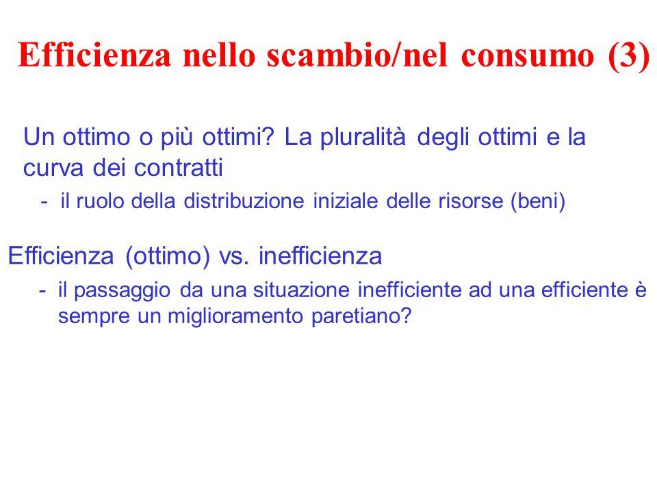 Efficienza nello scambio/nel consumo (3) Un ottimo o più ottimi? La pluralità degli ottimi e la curva dei contratti -il ruolo della distribuzione iniz