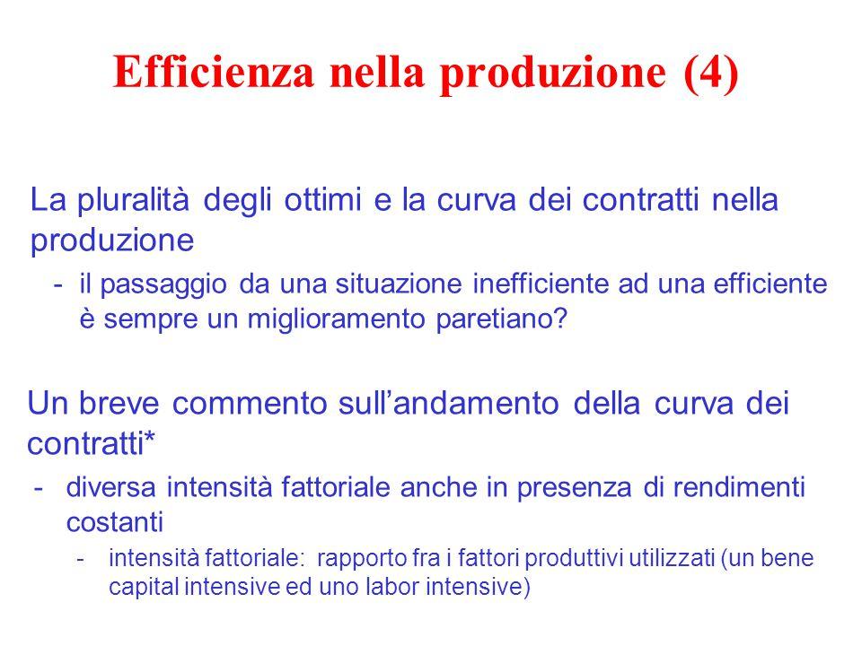 Efficienza nella produzione (4) La pluralità degli ottimi e la curva dei contratti nella produzione -il passaggio da una situazione inefficiente ad un