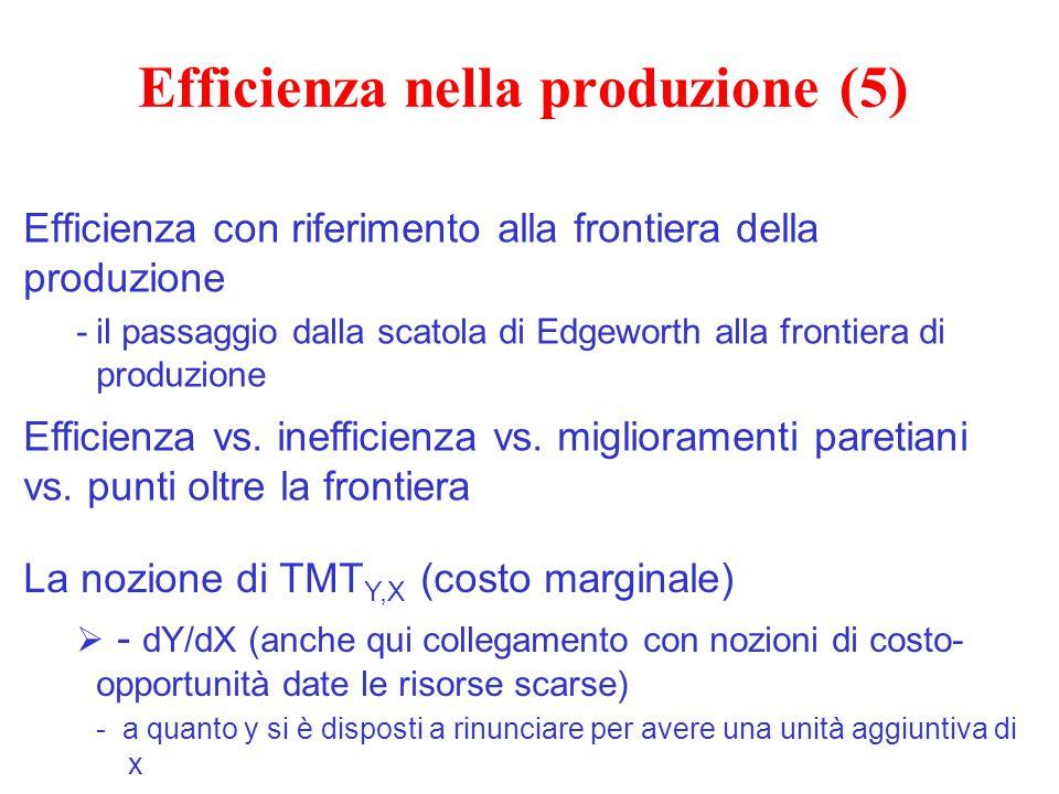 Efficienza nella produzione (5) Efficienza con riferimento alla frontiera della produzione -il passaggio dalla scatola di Edgeworth alla frontiera di