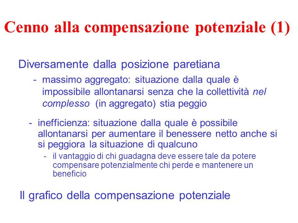 Cenno alla compensazione potenziale (1) -massimo aggregato: situazione dalla quale è impossibile allontanarsi senza che la collettività nel complesso
