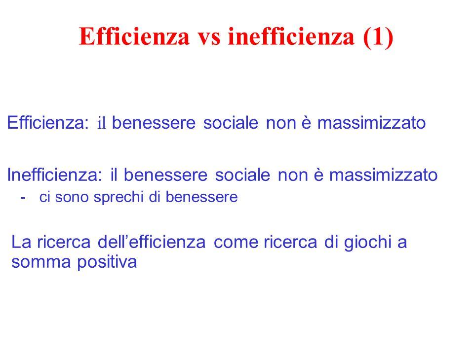 Efficienza vs inefficienza (1) Efficienza: il benessere sociale non è massimizzato Inefficienza: il benessere sociale non è massimizzato -ci sono spre