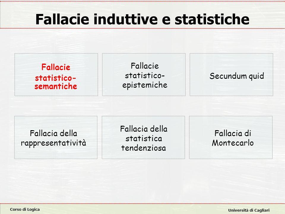 Corso di Logica Università di Cagliari Fallacie induttive e statistiche Fallacie statistico- semantiche Fallacia di Montecarlo Fallacie statistico- ep