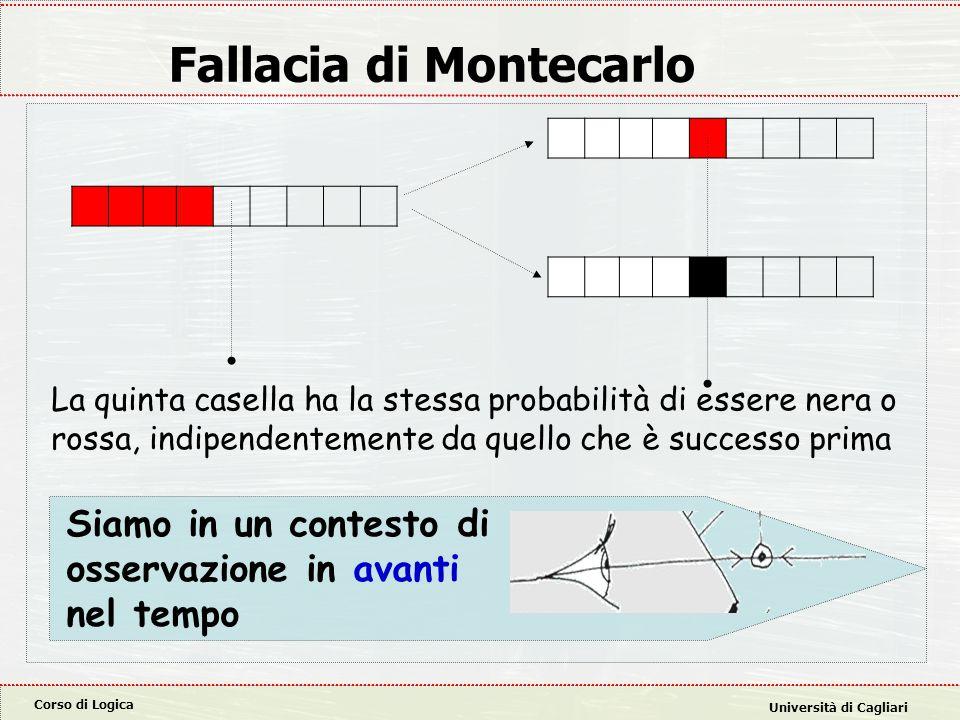 Corso di Logica Università di Cagliari Fallacia di Montecarlo La quinta casella ha la stessa probabilità di essere nera o rossa, indipendentemente da