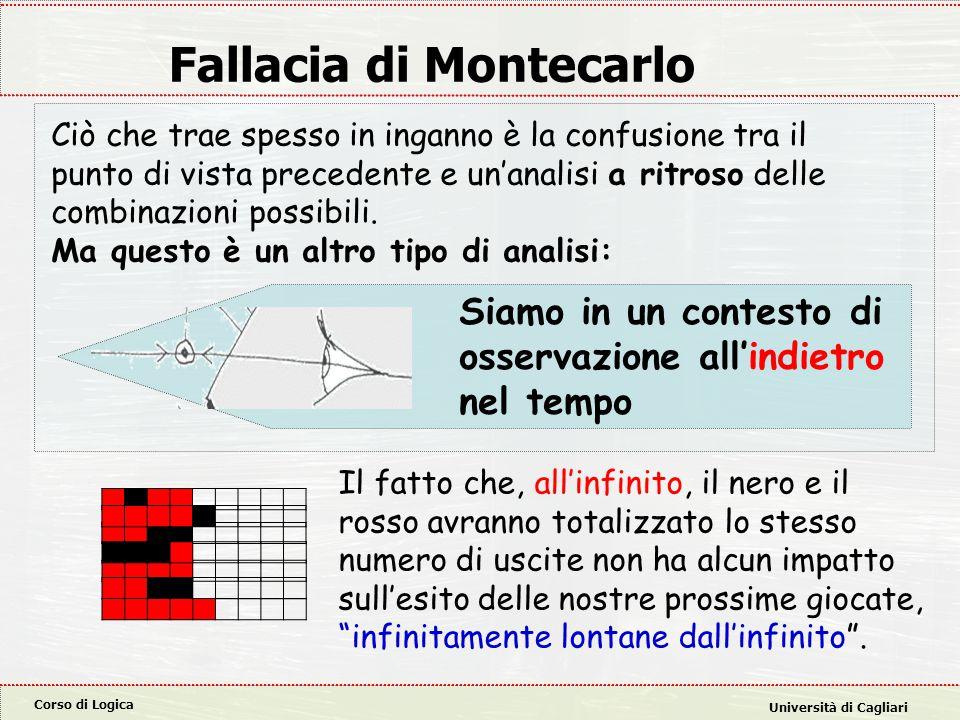 Corso di Logica Università di Cagliari Fallacia di Montecarlo Ciò che trae spesso in inganno è la confusione tra il punto di vista precedente e un'ana