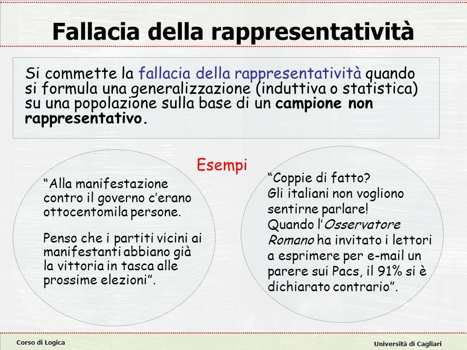 Corso di Logica Università di Cagliari Fallacia della rappresentatività Si commette la fallacia della rappresentatività quando si formula una generali