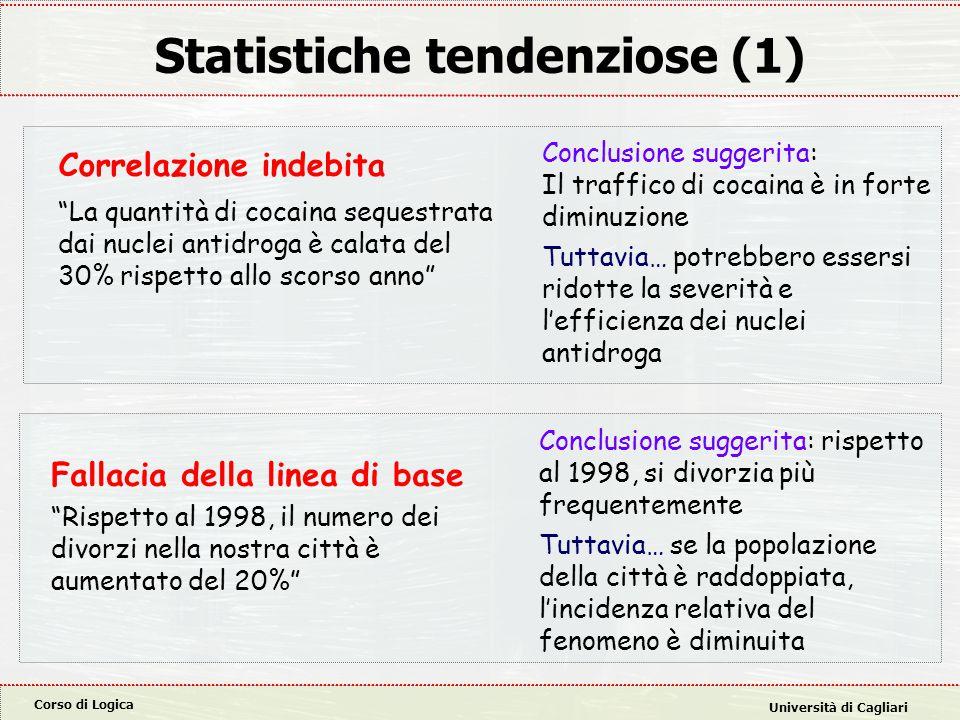 """Corso di Logica Università di Cagliari Statistiche tendenziose (1) Fallacia della linea di base """"Rispetto al 1998, il numero dei divorzi nella nostra"""