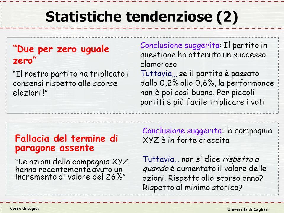 """Corso di Logica Università di Cagliari Statistiche tendenziose (2) Fallacia del termine di paragone assente """"Le azioni della compagnia XYZ hanno recen"""