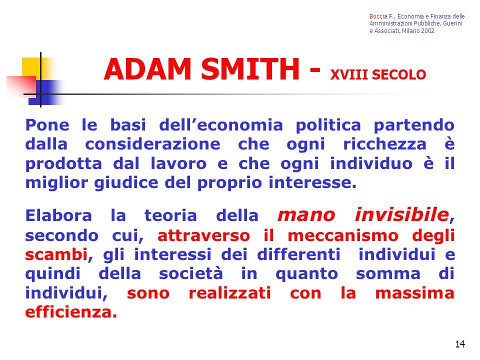 14 ADAM SMITH - XVIII SECOLO Pone le basi dell'economia politica partendo dalla considerazione che ogni ricchezza è prodotta dal lavoro e che ogni individuo è il miglior giudice del proprio interesse.