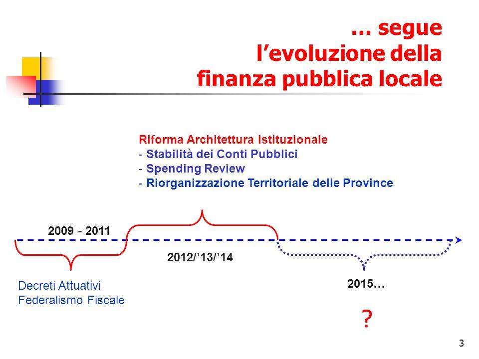 3 … segue l'evoluzione della finanza pubblica locale 2009 - 2011 Decreti Attuativi Federalismo Fiscale 2012/'13/'14 Riforma Architettura Istituzionale - Stabilità dei Conti Pubblici - Spending Review - Riorganizzazione Territoriale delle Province 2015…