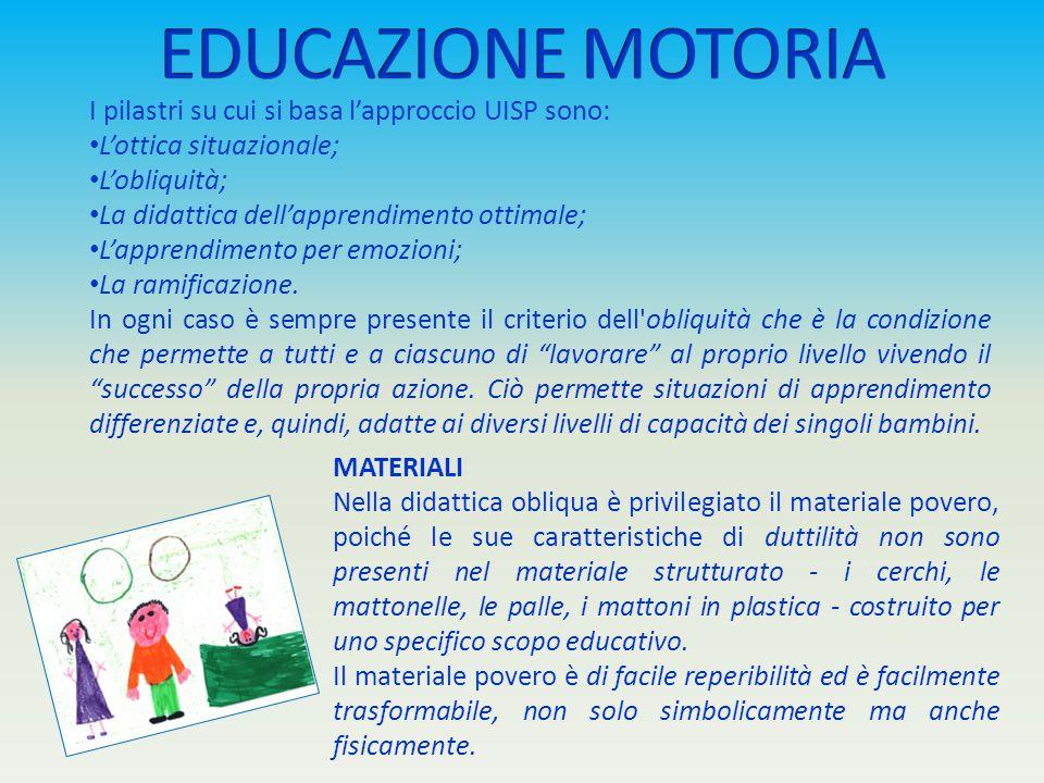 I pilastri su cui si basa l'approccio UISP sono: L'ottica situazionale; L'obliquità; La didattica dell'apprendimento ottimale; L'apprendimento per emo