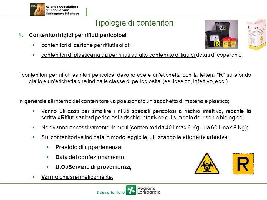 Tipologie di contenitori 1.Contenitori rigidi per rifiuti pericolosi: contenitori di cartone per rifiuti solidi; contenitori di plastica rigida per ri