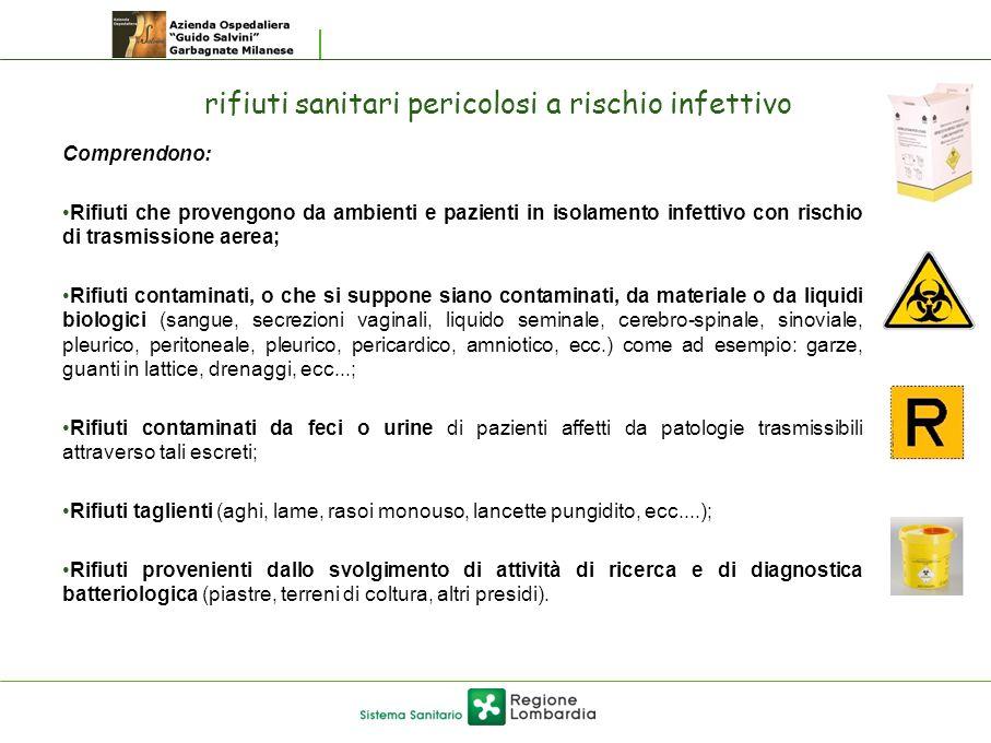 rifiuti sanitari pericolosi a rischio infettivo Comprendono: Rifiuti che provengono da ambienti e pazienti in isolamento infettivo con rischio di tras