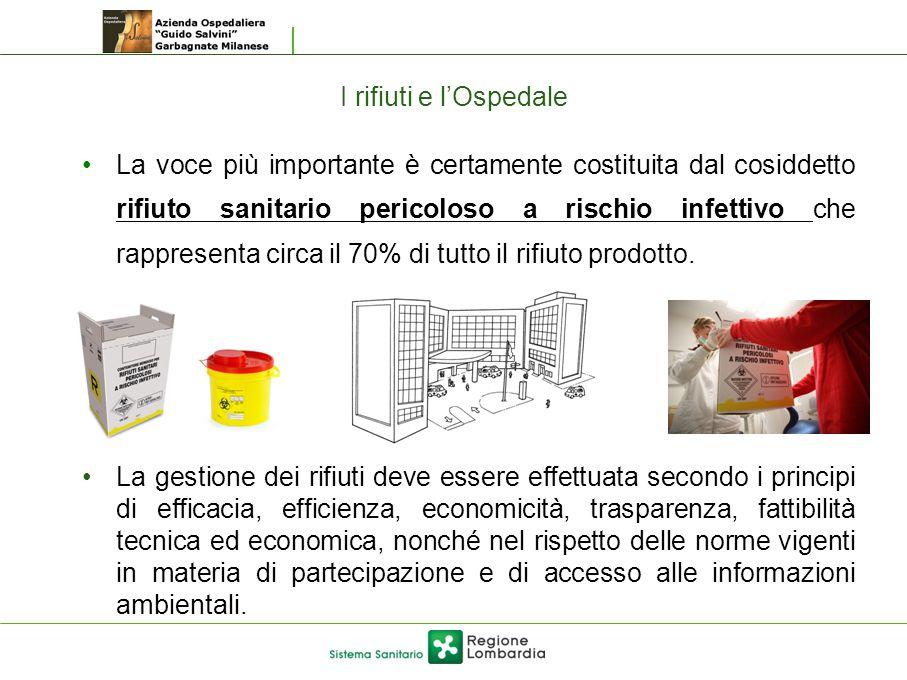 I rifiuti e l'Ospedale La voce più importante è certamente costituita dal cosiddetto rifiuto sanitario pericoloso a rischio infettivo che rappresenta