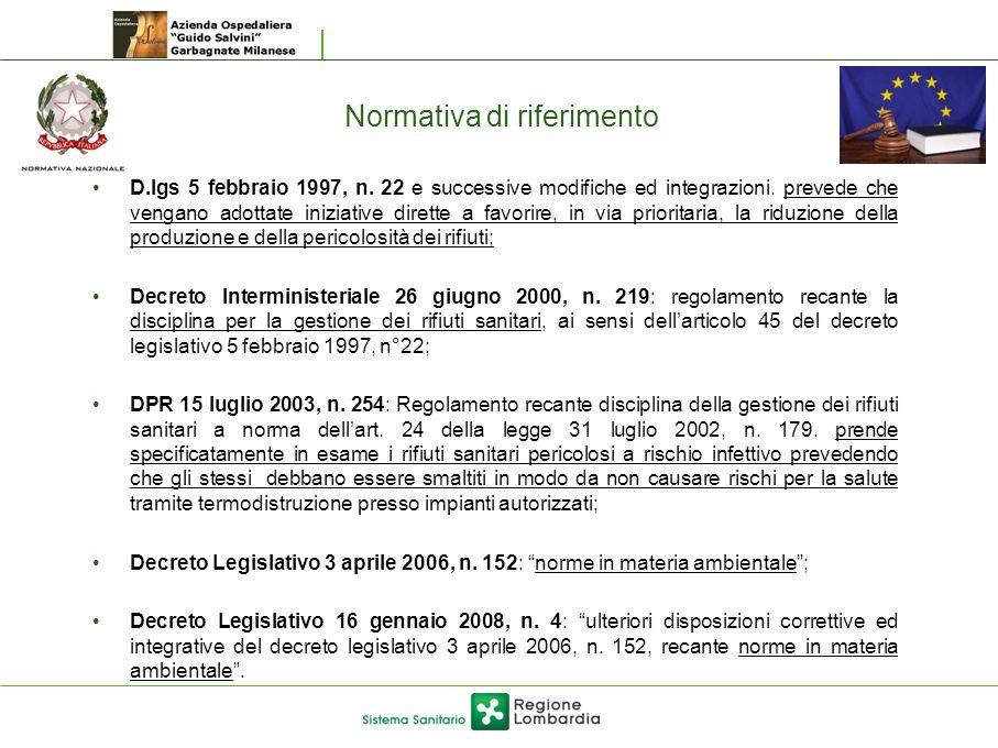 Normativa di riferimento D.lgs 5 febbraio 1997, n. 22 e successive modifiche ed integrazioni. prevede che vengano adottate iniziative dirette a favori