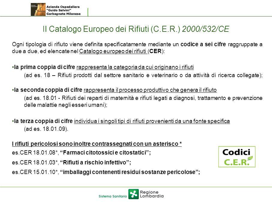 Il Catalogo Europeo dei Rifiuti (C.E.R.) 2000/532/CE Ogni tipologia di rifiuto viene definita specificatamente mediante un codice a sei cifre raggrupp