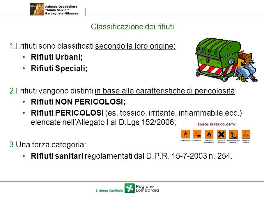 Classificazione dei rifiuti 1.I rifiuti sono classificati secondo la loro origine: Rifiuti Urbani; Rifiuti Speciali; 2.I rifiuti vengono distinti in b