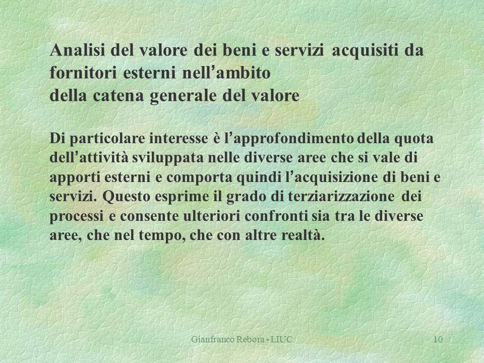 Gianfranco Rebora - LIUC10 Analisi del valore dei beni e servizi acquisiti da fornitori esterni nell ' ambito della catena generale del valore Di part