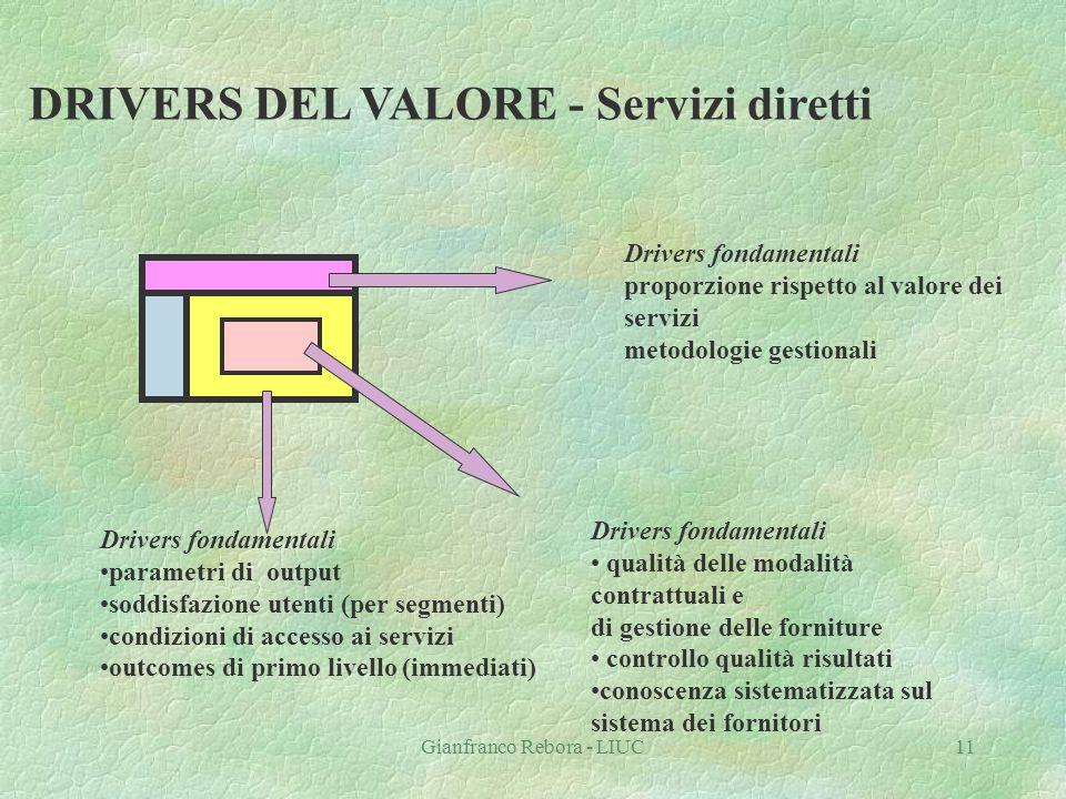 Gianfranco Rebora - LIUC11 DRIVERS DEL VALORE - Servizi diretti Drivers fondamentali proporzione rispetto al valore dei servizi metodologie gestionali