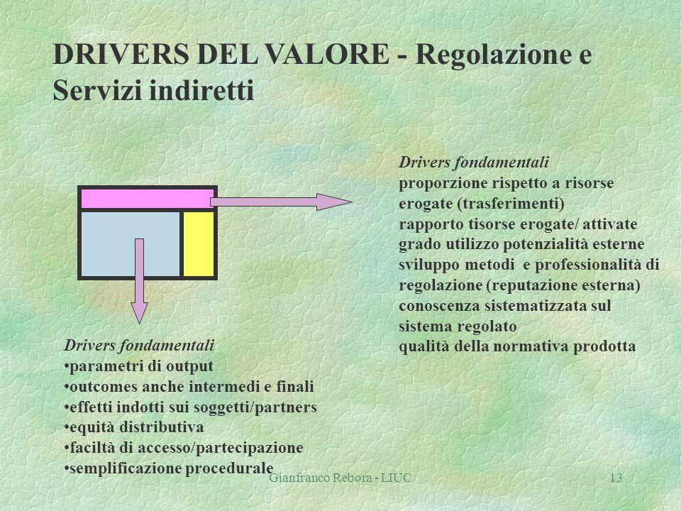 Gianfranco Rebora - LIUC13 DRIVERS DEL VALORE - Regolazione e Servizi indiretti Drivers fondamentali proporzione rispetto a risorse erogate (trasferim